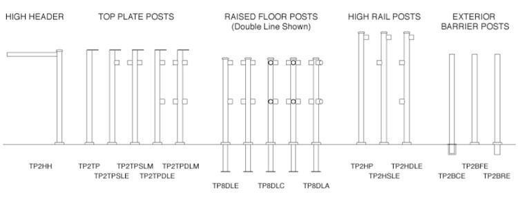 Post & Railing Systems