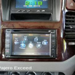 Pajero Wiring Diagram Mitosis And Meiosis Stages Brash Imports