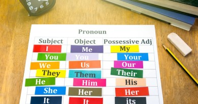 Pronomes possessivos e pessoais em inglês