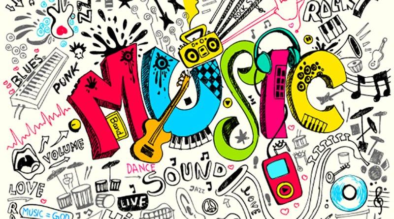 ritmos_musicais_em_ingles