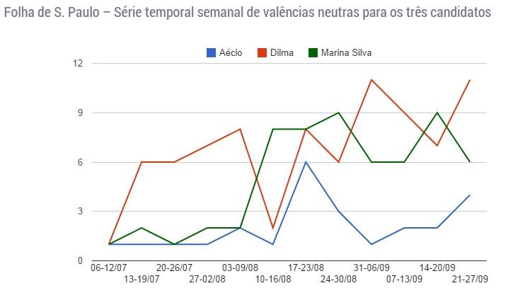 grafico manche8
