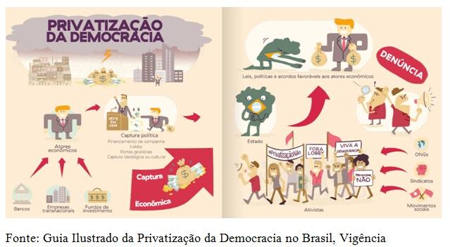 Ilustra Guia da Privatização
