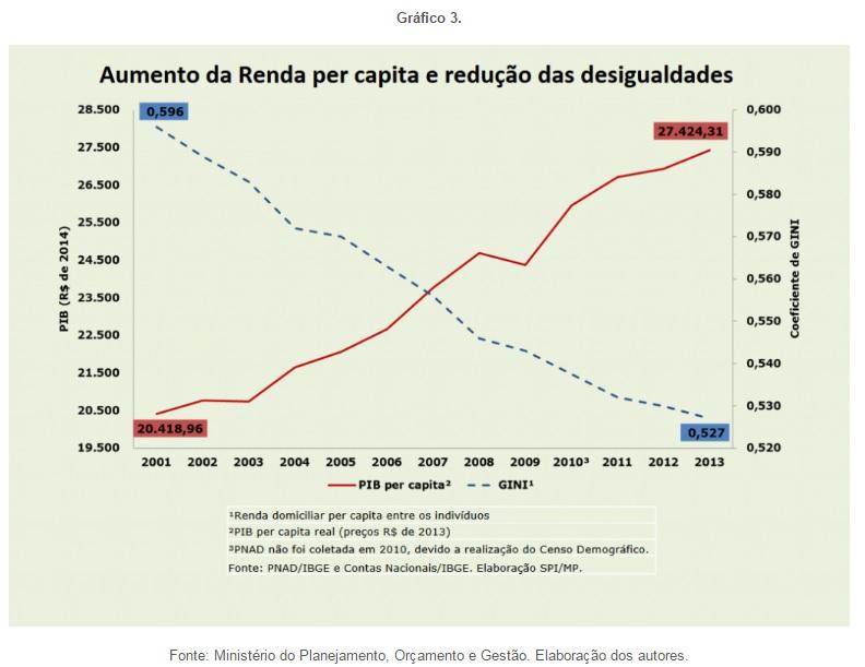grafico 3-pec 241