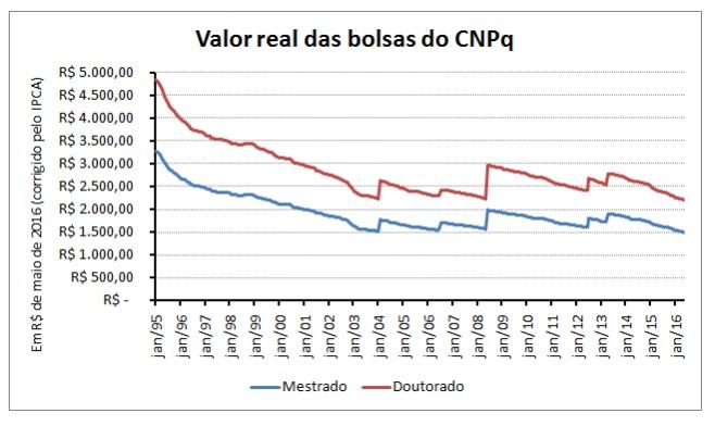 grafico bolsas1