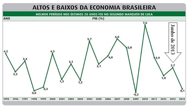 grafico cassio2
