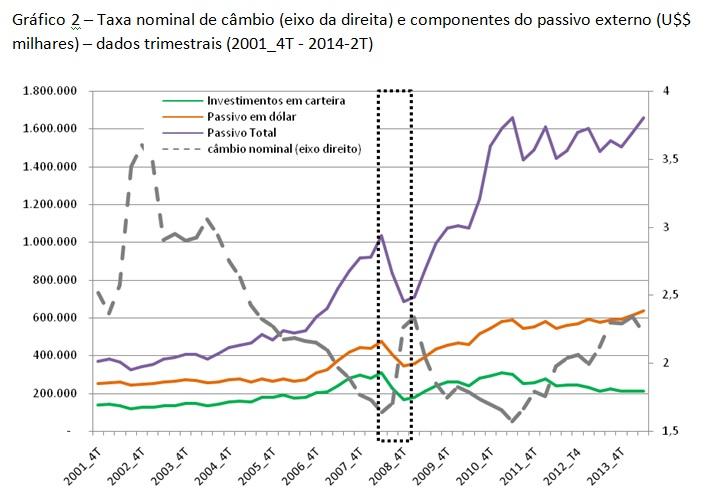 grafico taxa nominal de cambio