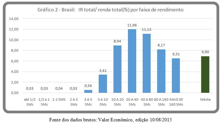 grafico2_carlos eduardo