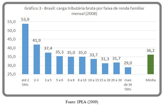grafico3_carlos eduardo