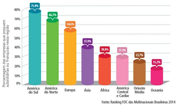 grafico3_ranking empresas