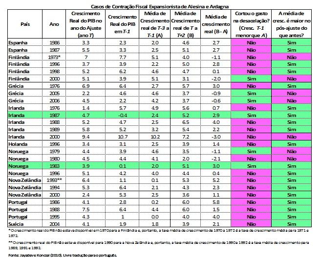 quadro mitos da austeridade