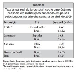 tabela dowbor1
