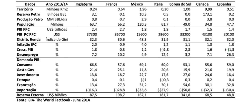 tabela petro1