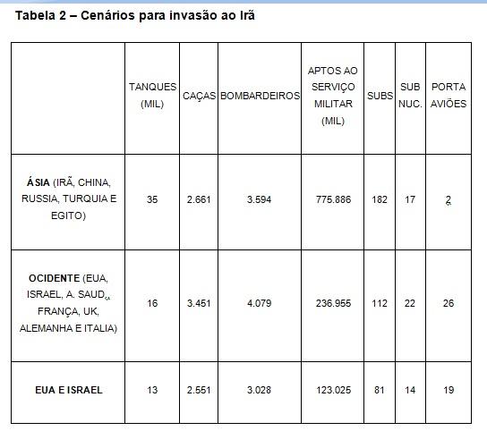 tabela2_marco_aurelio