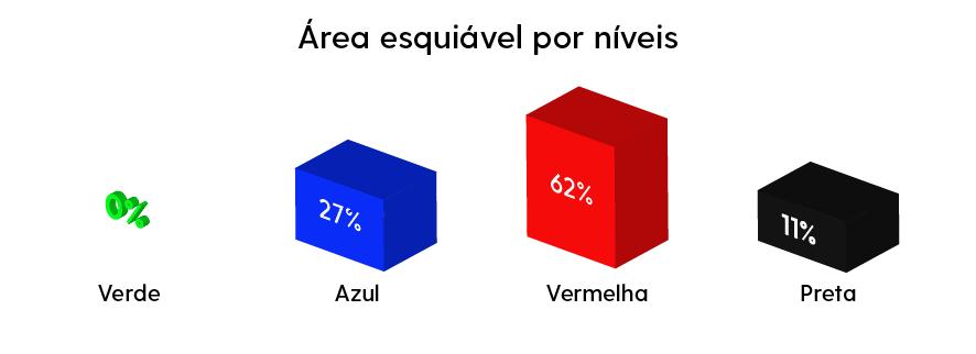 área esquiável