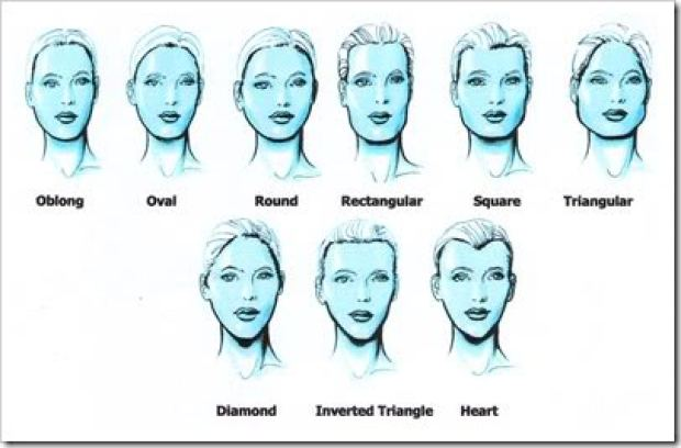 3D Technology Surgery