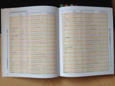 Un tableau d'ingrédients bien organisé et bien fourni dans le livre Faire sa Bière Maison