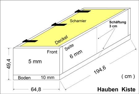 Braunschweiger Schulprojekt Bergfalke – Restaurierung eines ...