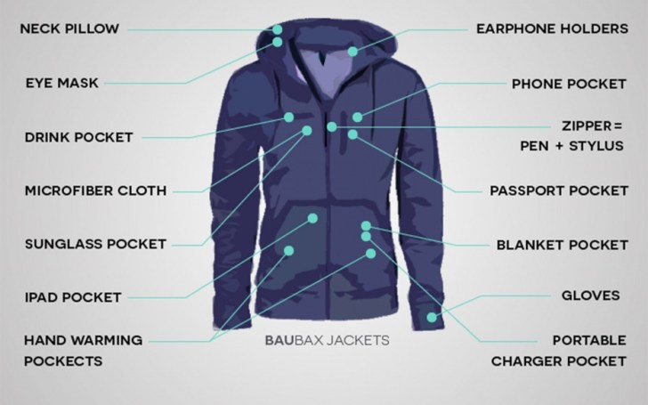 jacket0715-kickstarter-travel-jacket