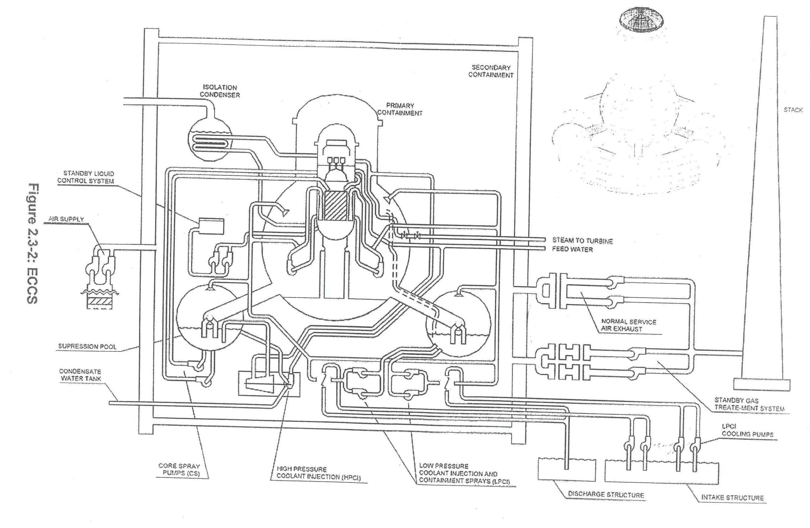 Ushima Nuclear Reactor Diagram, Ushima, Free Engine Image