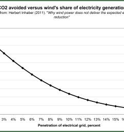 wind mill energy diagram [ 6107 x 3753 Pixel ]