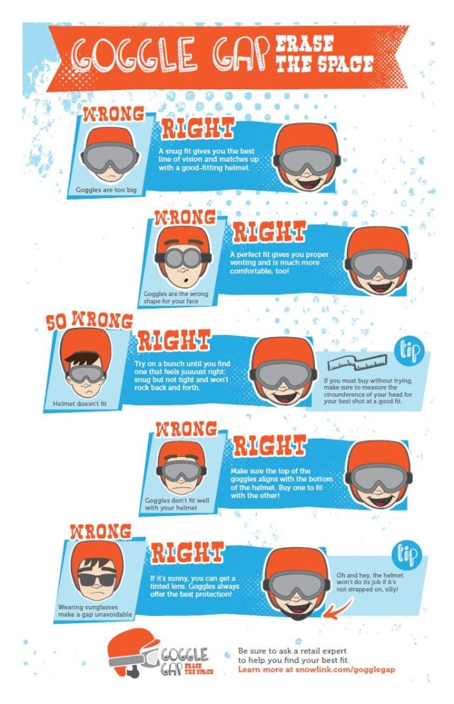 goggle gap poster