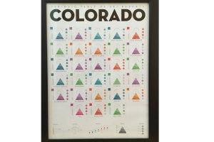 colorado periodic table ski resorts