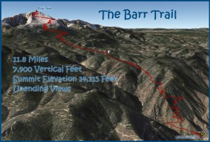 a photo of Pikes Peak showing the route of the barr trail hiking trail.