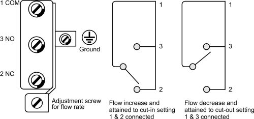 small resolution of air flow switch