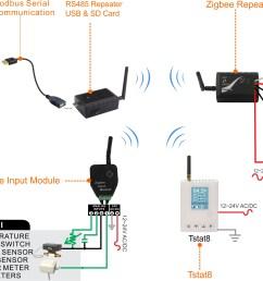 wiring diagram  [ 2994 x 1721 Pixel ]