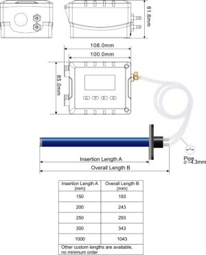 PM2510 Particle Counter  Bravo Controls
