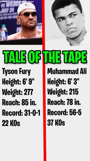 Muhammad Ali vs Tyson Fury Tale of the Tape