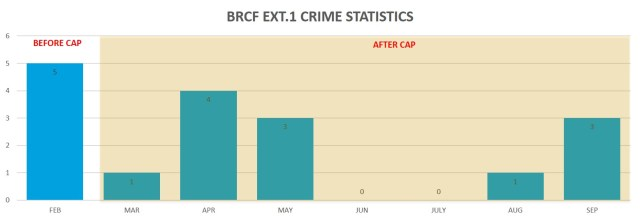 2016-10-ext-crime-stats2