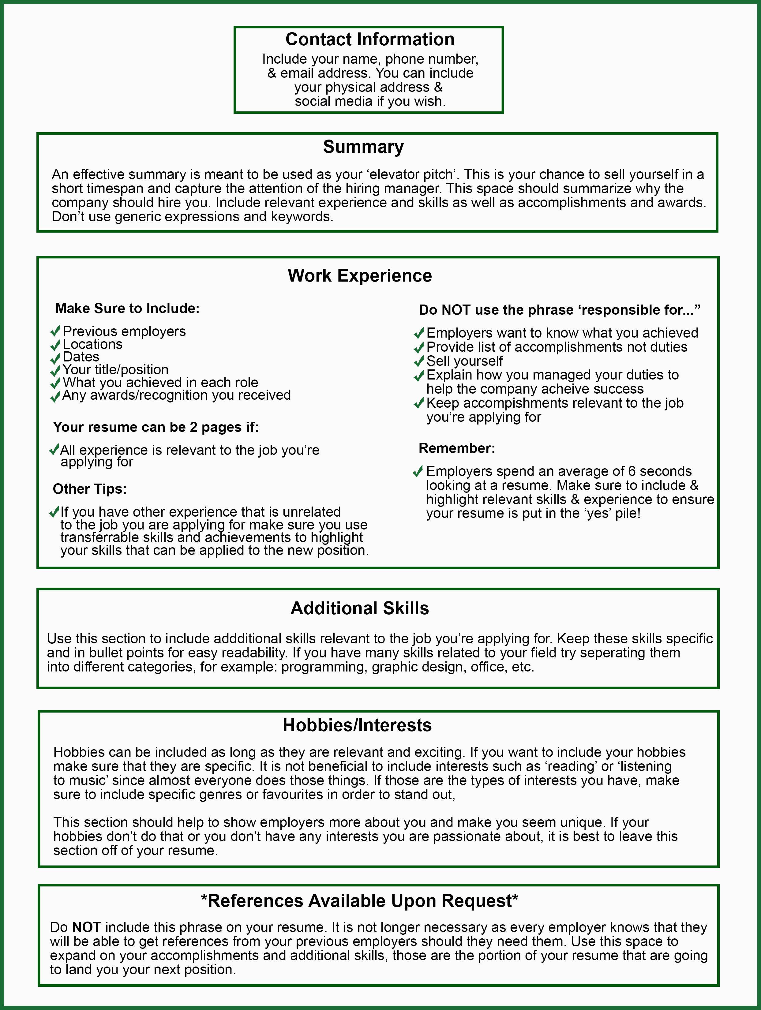 Hobbies List For Resume. step 1 write the school of graduate studies ...