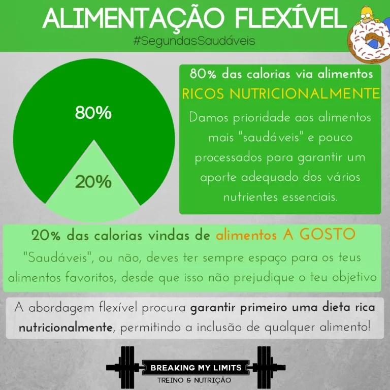 As abordagens flexíveis tendem a ser uma excelente forma de manter uma dieta saudável, variada e, acima de tudo, sustentável a longo prazo