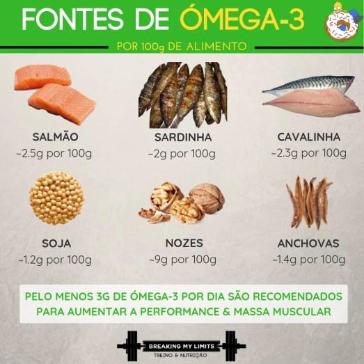 O ómega-3 é importantíssimo para aumentar a massa muscular. Eis umas excelentes fontes alimentares desta gordura tão importante!
