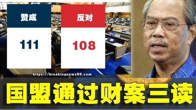 Photo of 【2021财案三读】国会  111赞成vs108票反对,国盟政府惊险闯关!