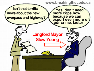 Stew Young exporting crime by Hal Hannon