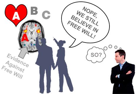 Nope - We still believe in free will!
