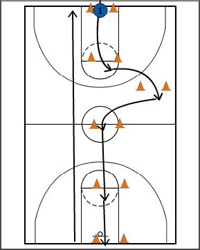 Breakthrough Basketball:3/4 Court Sprint Fatigue Test