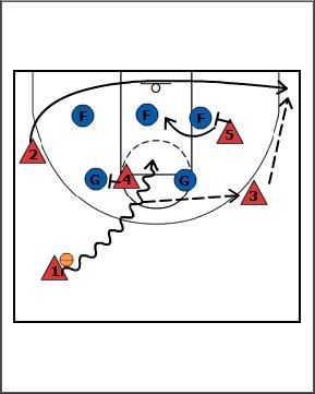 Breakthrough Basketball:Gator