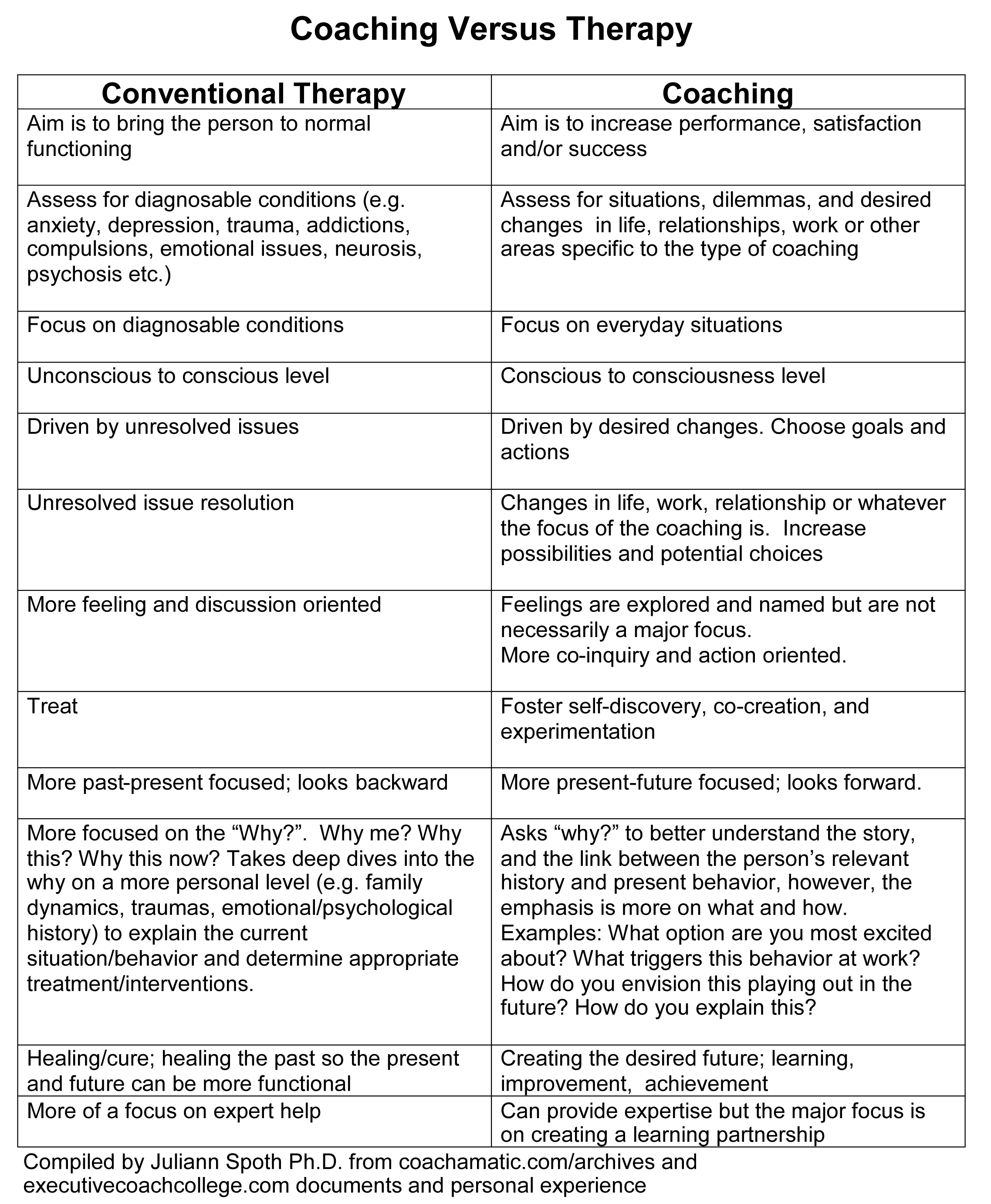 Boundaries Worksheet Therapy Aids