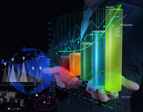 Market Analytics . - Breakthrough