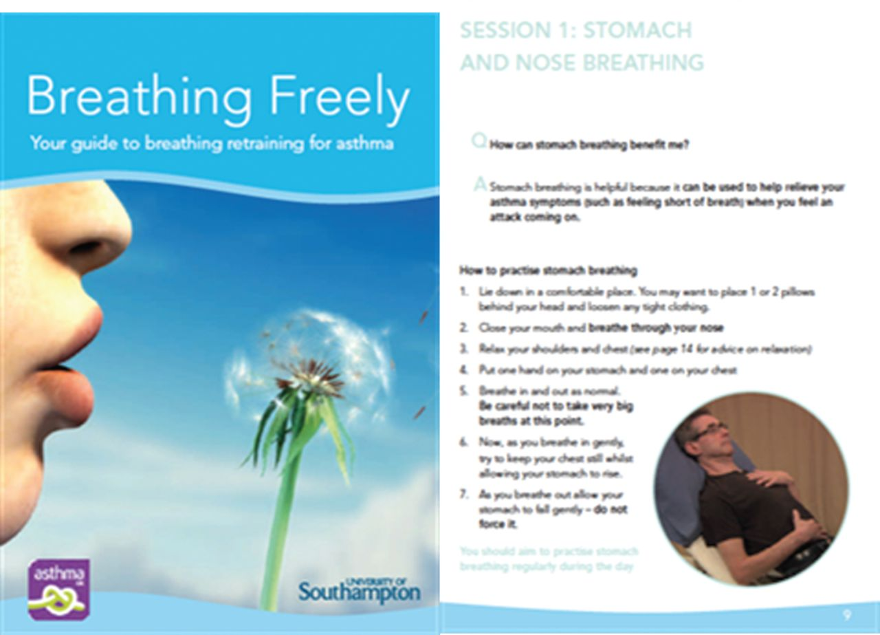 Breathing Exercises For Asthma European Respiratory Society