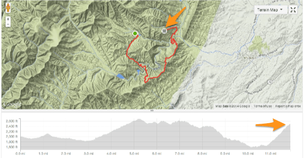 Strava Map, My phone died at the top of a mountain the moment I found out my server was down.