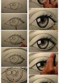 Dessiner un oeil