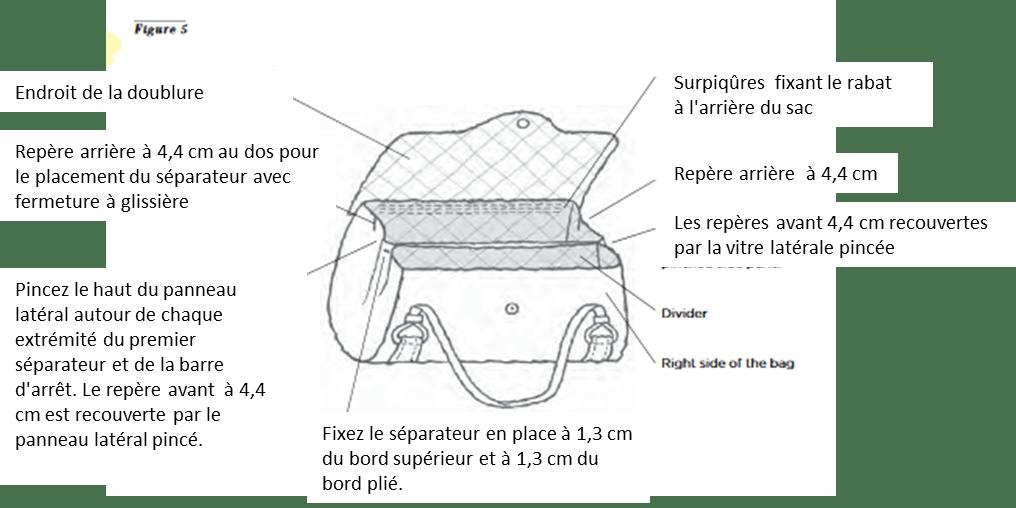 Fixer les séparations à l'intérieur du sac
