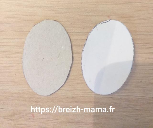 Coupez un rond de carton aux dimensions de la base du mannequin
