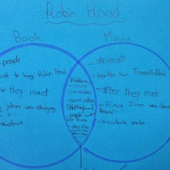 Cinderella Venn Diagram Compare Contrast Ceiling Wiring Light October 22nd Miss Highmore