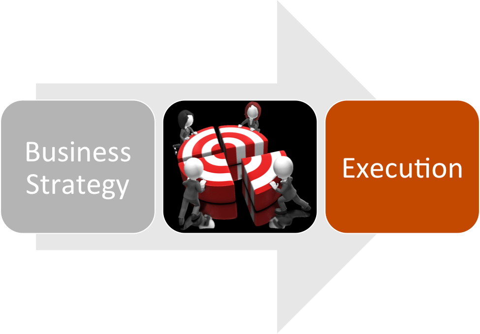Strategy Execution is About People
