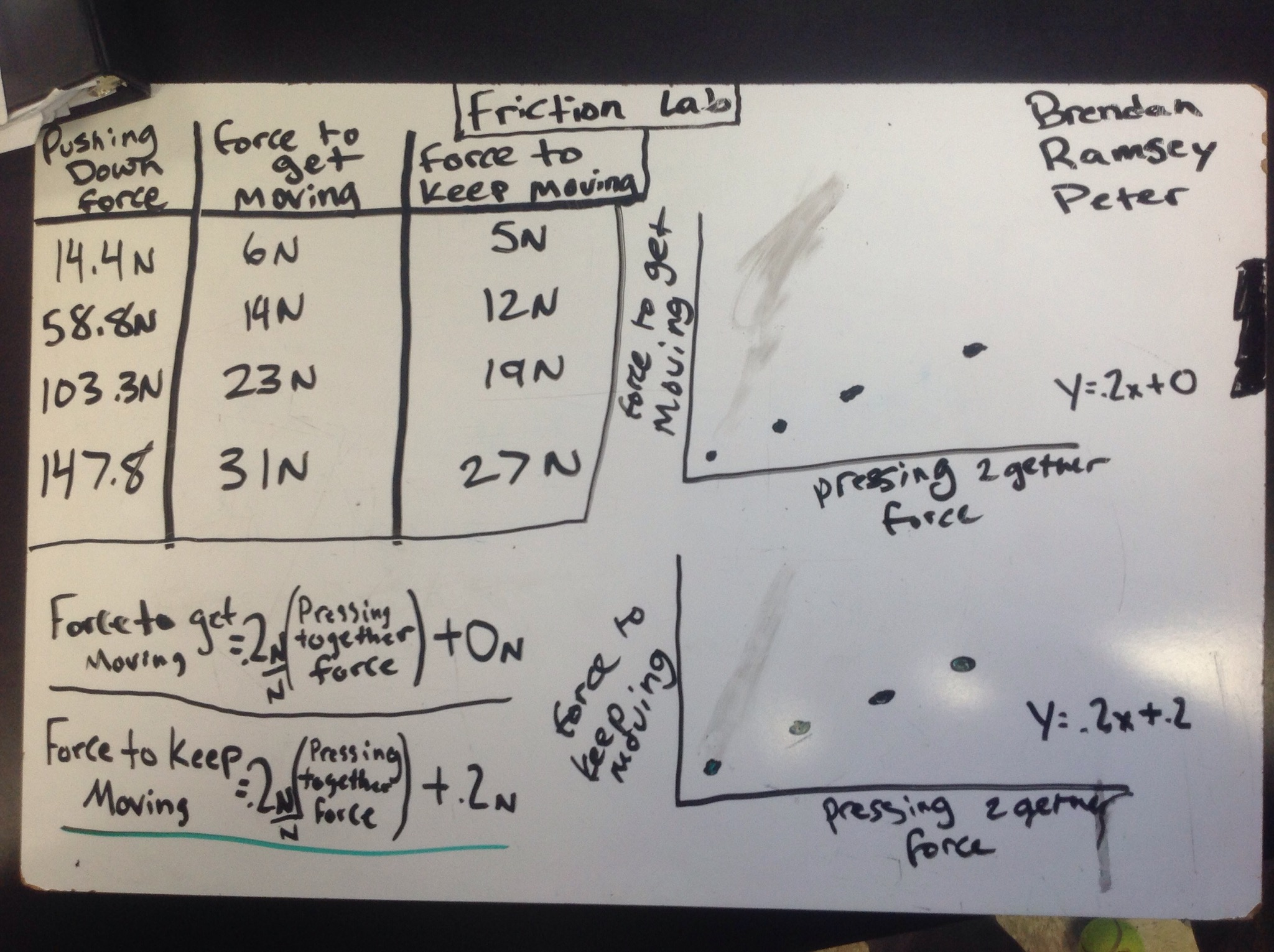 The Sled Friction Experiment
